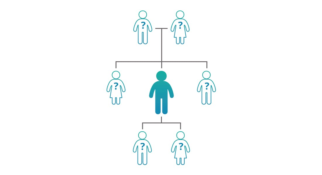 Genetic testing for family members