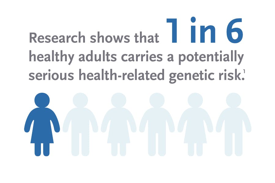 Learn about proactive genetic testing